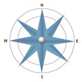 Compass an illustration of a simple Royalty Free Stock Images