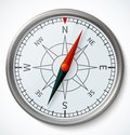 Compass isolated on a white background vector illustration Stock Image