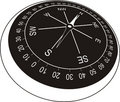 Compass in old style (black) Royalty Free Stock Images