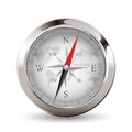 Compass right way choice concept Royalty Free Stock Photo