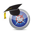 Compass to education illustration design over a white background Stock Photos