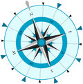 Compass Wind Rose Royalty Free Stock Image