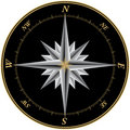 Compass3 Royalty Free Stock Photo