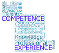 Competence professional experience and word cloud Stock Image