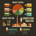 Competitor analysis infographics varicolored flat style Royalty Free Stock Image