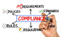 Compliance flowchart hand drawing on whiteboard Royalty Free Stock Photo