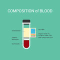 The composition of human blood in vitro composition plasma