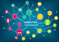 Computing everywhere concept illustration environment of mobile users and endpoint devices Royalty Free Stock Image