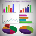 Concept of Business Intelligence Dashboard, also represents Analytic Dashboard & Reporting