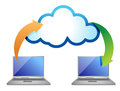 Concept cloud laptops transferring files Royalty Free Stock Image