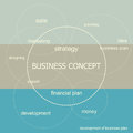 The concept of developing a business plan to organization and areas Stock Image