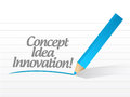 Concept idea innovation written illustration design over white Stock Images