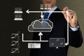 Concept image of high cloud technologies man s hand draws a picture the tech Royalty Free Stock Photo