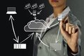 Concept image of high cloud technologies woman s hand draws a picture the tech Stock Photos