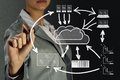 Concept image of high cloud technologies woman s hand draws a picture the tech Stock Images