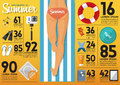 The concept of infographics for summer travel planning. Vector.