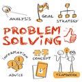 Concepto problem solving Imagen de archivo