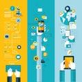 Pojmy webové stránky mobilný a služby