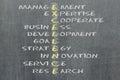 Conceptual EXCELLENCE acronym written on black chalkboard blackb