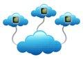 Concetto della rete di chips clouds computing Fotografia Stock