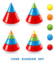 Cone diagram set. Royalty Free Stock Photos