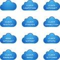 Conjunto computacional de la nube azul Imagen de archivo