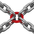 Connection of chains. The weakest link