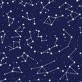 Constellation seamless background pattern. zodiac map. vector