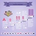 Construction Infographics Illu...