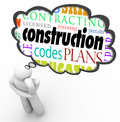 Construction license permit code builder words thought cloud thi in a over a thinking person such as licensed training codes plan Royalty Free Stock Image