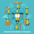 Construction Worker Concept