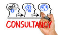 Consultancy concept hand drawn on whiteboard Stock Image