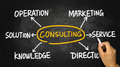 Consulting flowchart Royalty Free Stock Photo