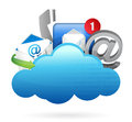 Contact us cloud computing concept illustration design over white Royalty Free Stock Images