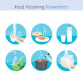Contagious Disease Prevention and Secure Icons Set, Health