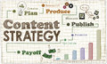 Content Marketing Strategy Illustration Royalty Free Stock Photo