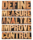 Continuous improvement concept of process or cycle define measure analyze improve control collage of isolated text in letterpress Stock Photography