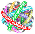 Continuous improvement constant change growth progress the words on circular ribbons in an everlasting pattern to illustrate Royalty Free Stock Photo