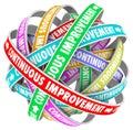 Nepretržitý zlepšenie konštantná rast pokrok
