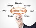 Picture : Control freak  in