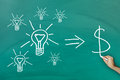 Convert ideas into cash concept on green blackboard Royalty Free Stock Photography