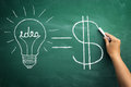 Convert ideas into cash on green blackboard Royalty Free Stock Image