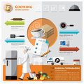 Cooking And Ingredient Infographic