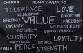 Core values on blackboard