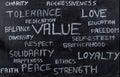 Core values on blackboard Royalty Free Stock Photo