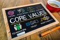 Core values concept with business elements