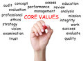 Core Values Royalty Free Stock Photo