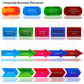 Corporate Business Process Chart Stock Photography