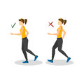 Correct or Incorrect Positions for Running. Vector