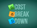 cost break down post memo chalkboard sign Royalty Free Stock Photo